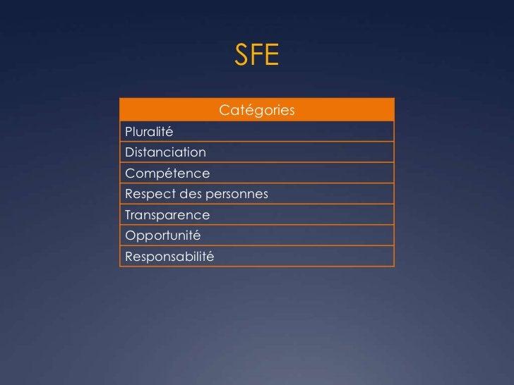 SFE                 CatégoriesPluralitéDistanciationCompétenceRespect des personnesTransparenceOpportunitéResponsabilité