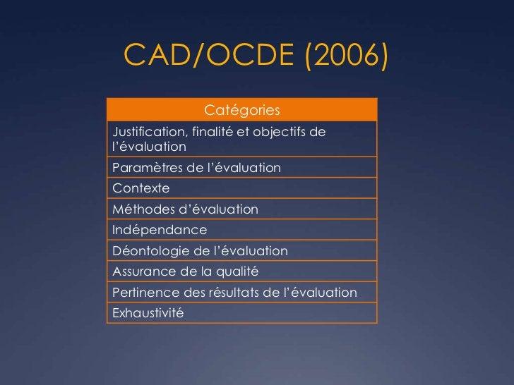 CAD/OCDE (2006)                CatégoriesJustification, finalité et objectifs del'évaluationParamètres de l'évaluationCont...