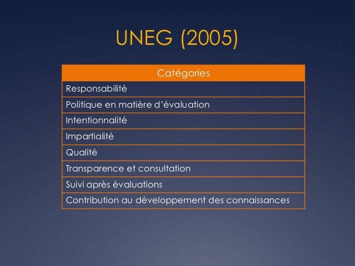 UNEG (2005)                     CatégoriesResponsabilitéPolitique en matière d'évaluationIntentionnalitéImpartialitéQualit...