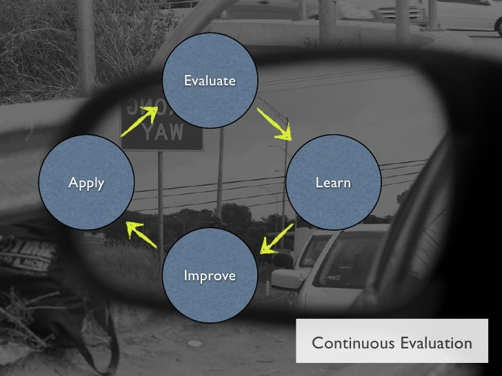 EvaluateApply              Learn        Improve                   Continuous Evaluation