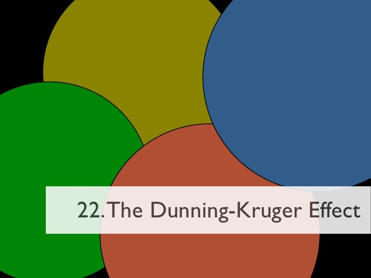 22. The Dunning-Kruger Effect