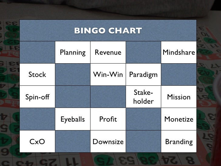 BINGO CHART           Planning   Revenue             Mindshare Stock                Win-Win Paradigm                      ...