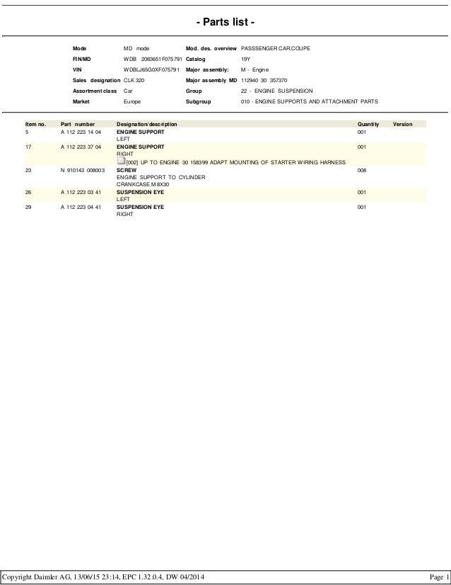Mercedes Benz Complete Wiring Parts List from image.slidesharecdn.com