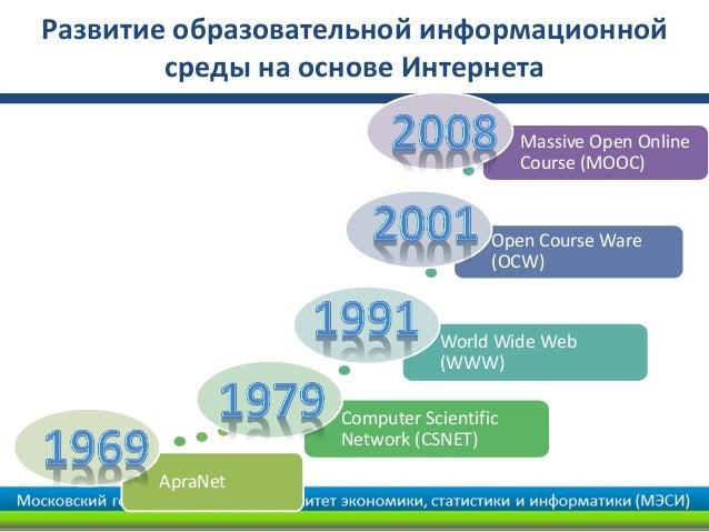 Развитие образовательной информационной        среды на основе Интернета                                        Massive Op...