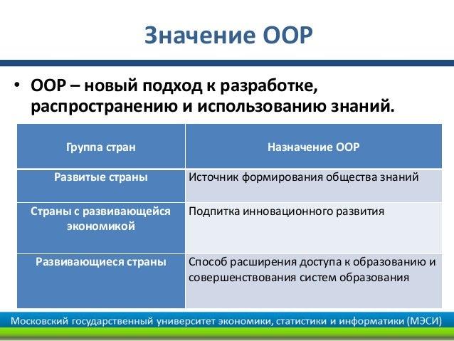 Значение ООР• ООР – новый подход к разработке,  распространению и использованию знаний.      Группа стран                 ...