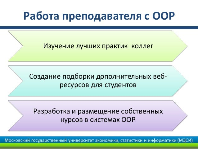 Работа преподавателя с ООР   Изучение лучших практик коллегСоздание подборки дополнительных веб-        ресурсов для студе...