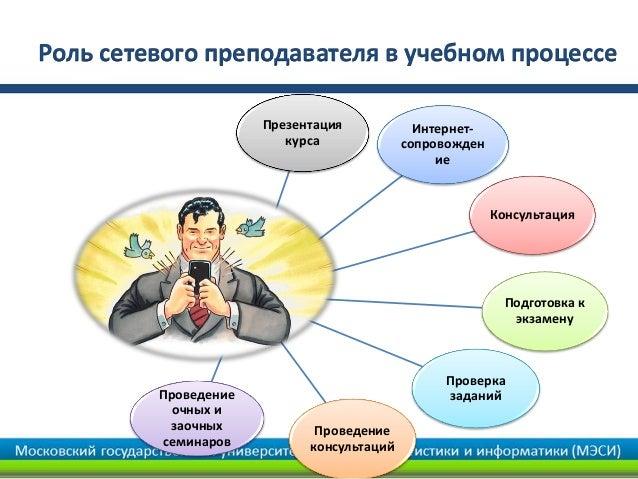 Роль сетевого преподавателя в учебном процессе                      Презентация            Интернет-                      ...