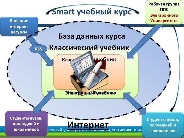 Рабочая группа                  Smart учебный курс              ППС                                              Электронн...