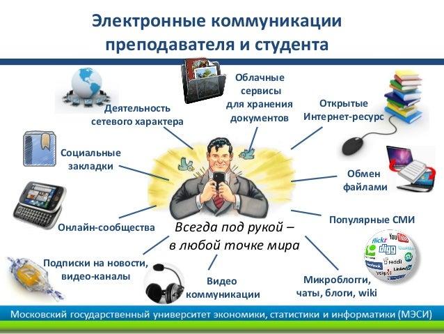 Электронные коммуникации          преподавателя и студента                                      Облачные                  ...