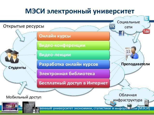 МЭСИ электронный университет                                               СоциальныеОткрытые ресурсы                     ...