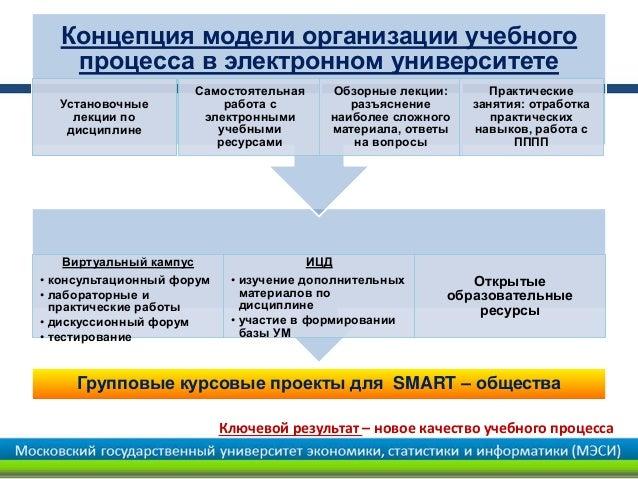 Концепция модели организации учебного   процесса в электронном университете                     Самостоятельная      Обзор...