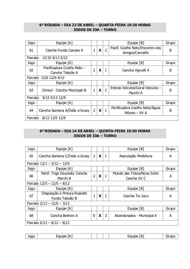 6ª RODADA – DIA 23 DE ABRIL – QUARTA-FEIRA 19:30 HORAS JOGOS DE IDA – TURNO Jogo Equipe [A] Equipe [B] Grupo 61 Cancha Fun...