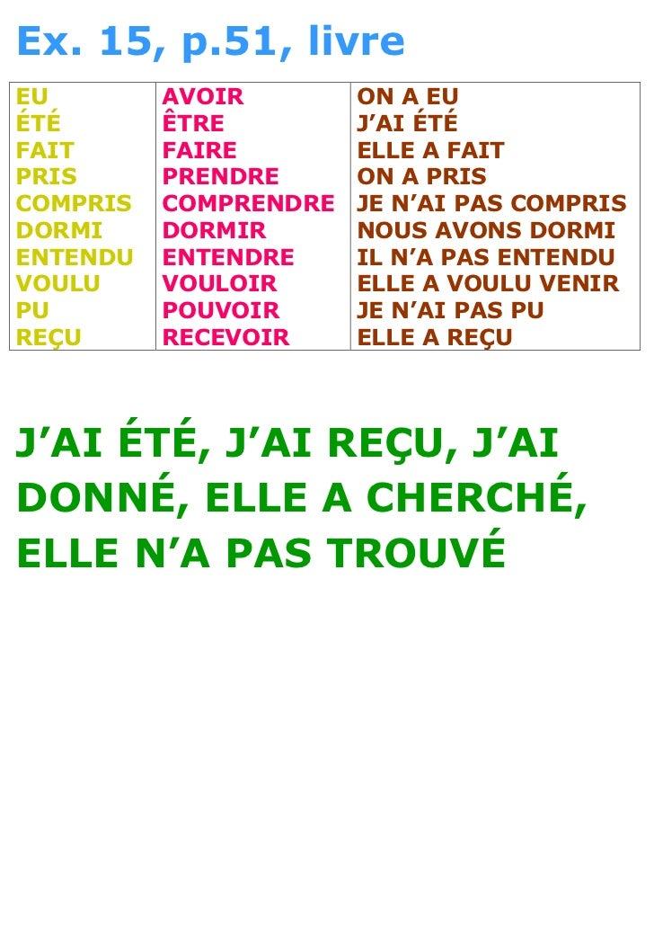 Ex. 15, p.51, livreEU        AVOIR        ON A EUÉTÉ       ÊTRE         J'AI ÉTÉFAIT      FAIRE        ELLE A FAITPRIS    ...