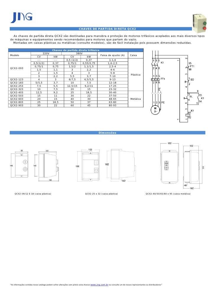 CHAVES DE PARTIDA DIRETA QCX2  As chaves de partida direta QCX2 são destinadas para manobra e proteção de motores trifásic...