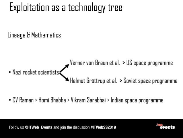 Exploitation as a technology tree Lineage & Mathematics