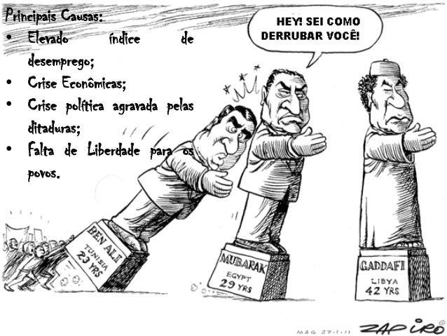 Principais Causas:• Elevado índice dedesemprego;• Crise Econômicas;• Crise política agravada pelasditaduras;• Falta de Lib...
