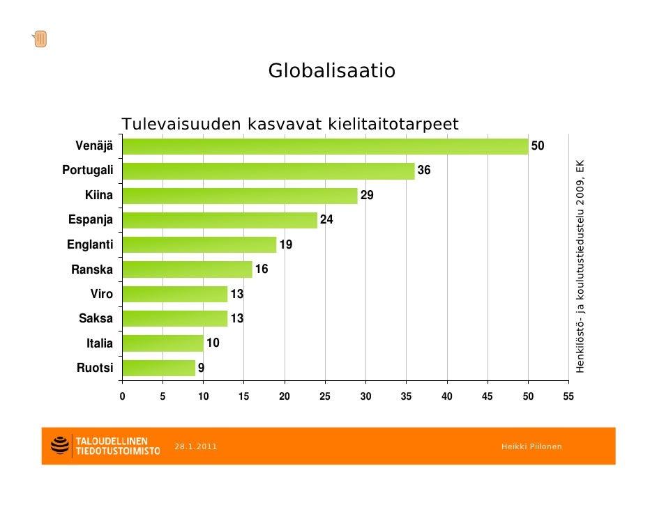 Globalisaatio             Tulevaisuuden kasvavat kielitaitotarpeet  Venäjä                                                ...