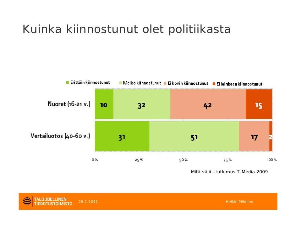 Kuinka kiinnostunut olet politiikasta                             Mitä välii –tutkimus T-Media 2009         28.1.2011     ...