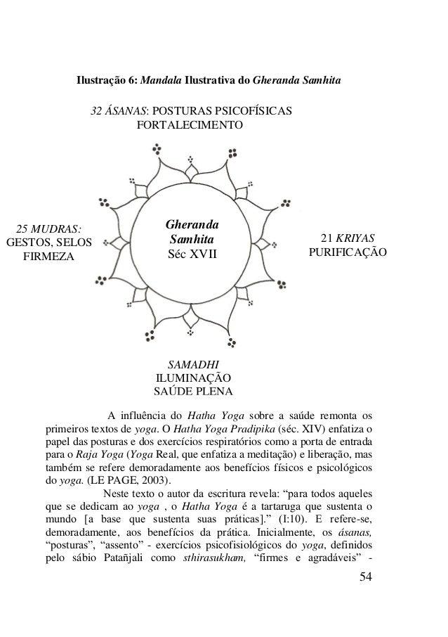 54 Ilustração 6: Mandala Ilustrativa do Gheranda Samhita A influência do Hatha Yoga sobre a saúde remonta os primeiros tex...