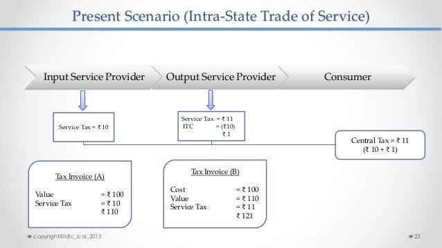 Present Scenario (Intra-State Trade of Service) Input Service Provider Output Service Provider Consumer Service Tax = ₹ 10...