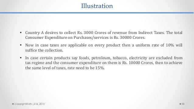 Illustration  Country A desires to collect Rs. 3000 Crores of revenue from Indirect Taxes. The total Consumer Expenditure...