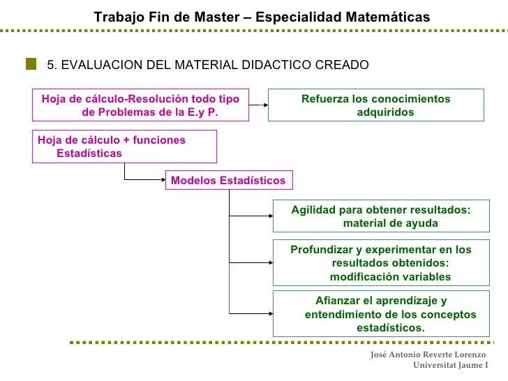 ejemplo TFM matemáticas