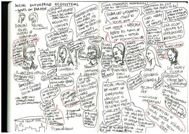 Sketchnotes from Social Enterprise World Forum 2018