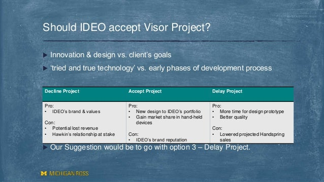 ideo product development As the process was central to ideo s product development vikash choudhury  altering the ideo s innovation process may result in a product which could not meet the client s and consumers expectations on quality and functionality.