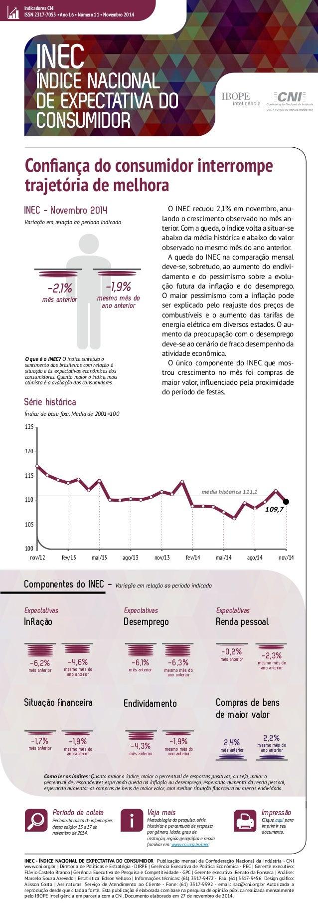 Indicadores CNI  ISSN 2317-7055 • Ano 16 • Número 11 • Novembro 2014  INEC  ÍNDICE NACIONAL  DE EXPECTATIVA DO  CONSUMIDOR...
