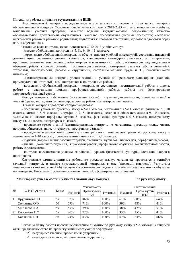Бланк анализа контрольной работы по русскому языку 8345