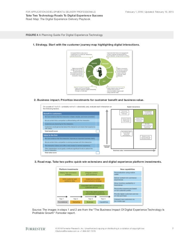 Forrester The Digital Experience Success - Forrester customer journey mapping