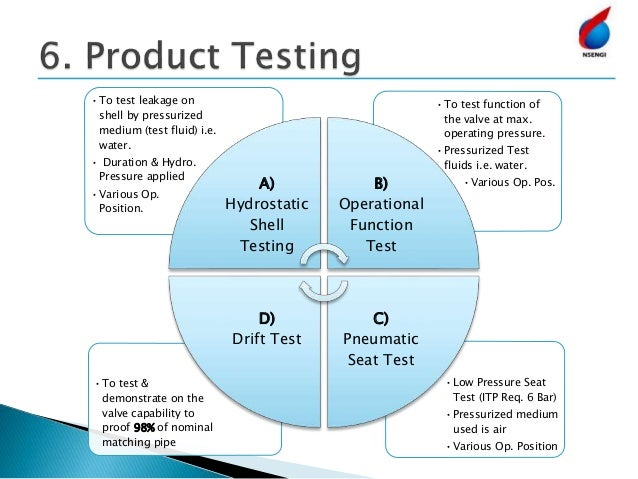 •Low Pressure Seat Test (ITP Req. 6 Bar) •Pressurized medium used is air •Various Op. Position •To test & demonstrate on t...