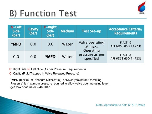 N-Left Side (bar) Cavity (bar) P-Right Side (bar) Medium Test Set-up Acceptance Criteria/ Requirements *MPD 0.0 0.0 Water ...