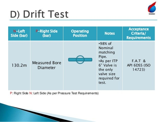 N-Left Side (bar) P-Right Side (bar) Operating Position Notes Acceptance Criteria/ Requirements 130.2m Measured Bore Diame...