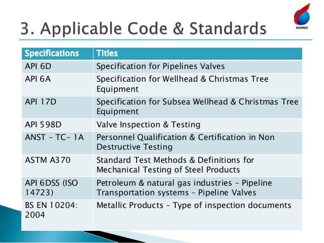 Specifications Titles API 6D Specification for Pipelines Valves API 6A Specification for Wellhead & Christmas Tree Equipme...