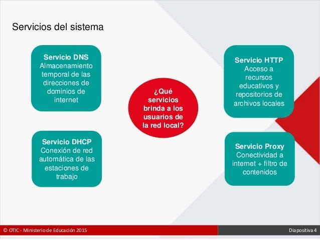 Sistema para servidores y estaciones de trabajo for Oficina de trabajo temporal