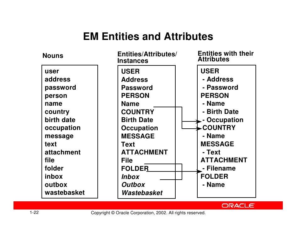 Hotel Booking System ER Diagram