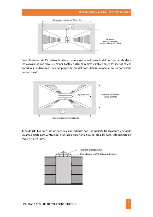 284966047 reglamento nacional de edificaciones ilustrado for Oficina abierta definicion
