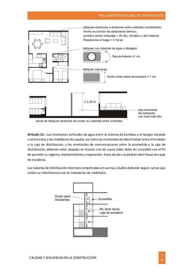 284966047 reglamento nacional de edificaciones ilustrado - Cuanto cuesta amueblar una cocina de 10 metros ...