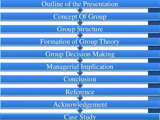 Team dynamics and decision making case study