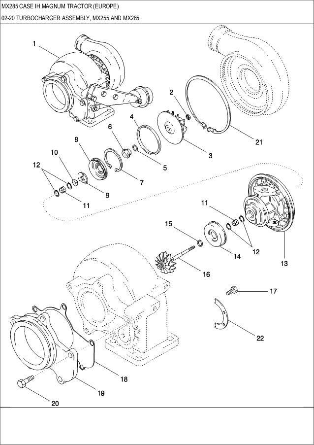 MX 285 CASE IH Magnum Tractor (EUROPE)