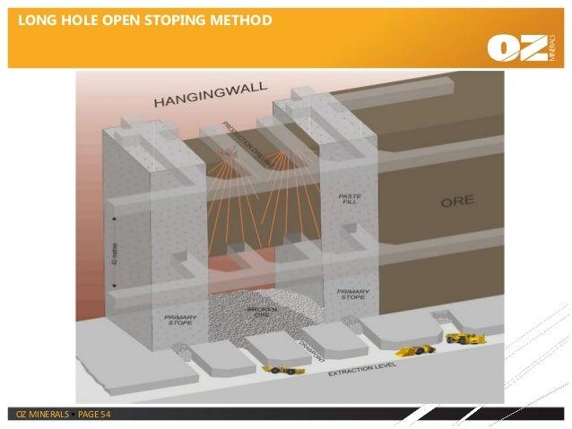 Asx20140515 Prominent Hill Analyst Visit Presentation