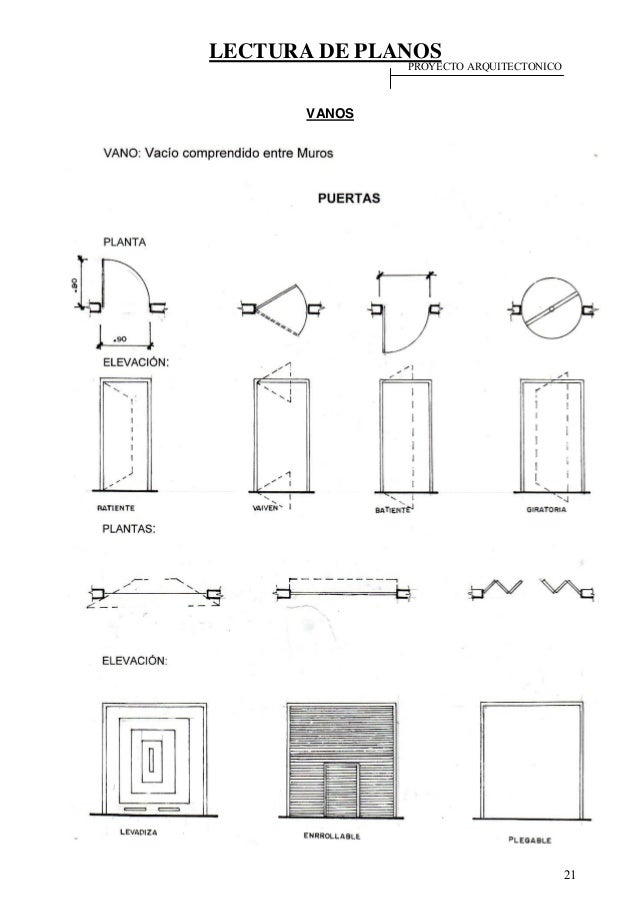 287500348 lectura de planos for Representacion arquitectonica en planos