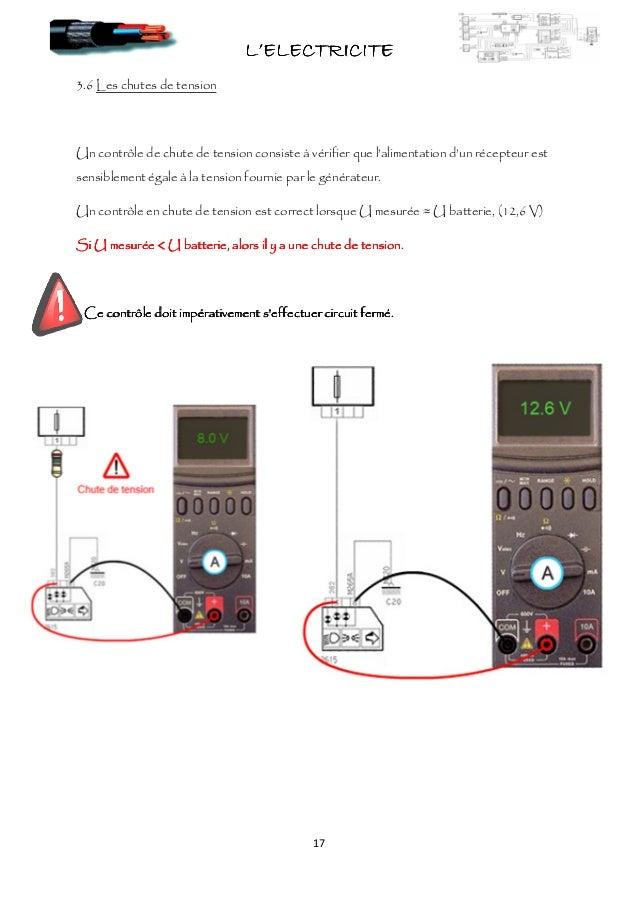 calcul protection electrique triphase chute de tension electrique. Black Bedroom Furniture Sets. Home Design Ideas