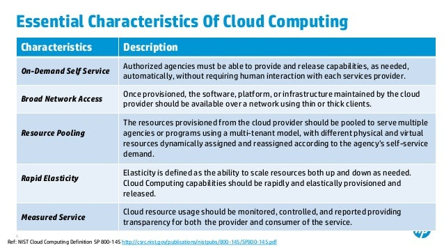 which statement describes a characteristic of cloud computing Sukumar Nayak-Detailed-Cloud Risk Management and Audit