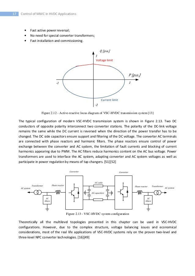 harmonics in power systems thesis Which one is the most worst harmonics for power  when we study crawling effect or any such systems that deal with harmonics,  i am doing thesis on optimization.