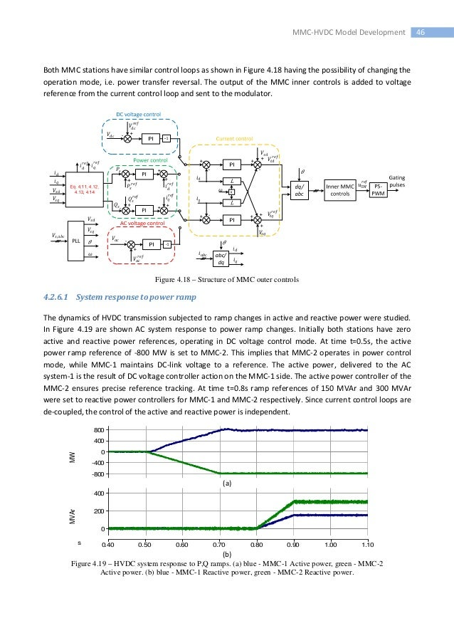 Control_of_MMC_in_HVDC_Applications_Masters_Thesis_WPS4_1054