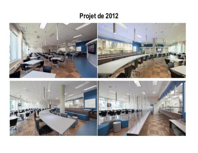 Projet de 2012