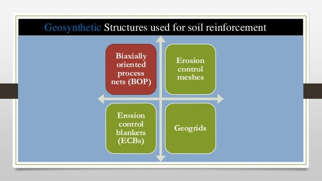 Geosynthetic Structures used for soil reinforcement Biaxially oriented process nets (BOP) Erosion control meshes Erosion c...