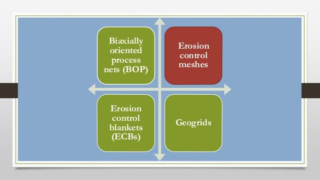 Biaxially oriented process nets (BOP) Erosion control meshes Erosion control blankets (ECBs) Geogrids